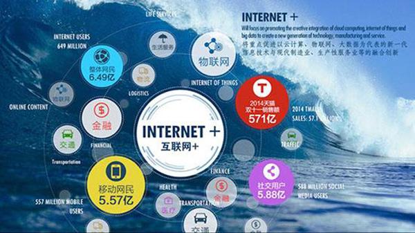 中国互联网发展快速,电子商务前景乐观